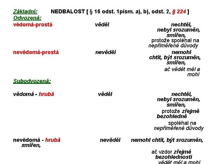 Základní: NEDBALOST [ § 16 odst. 1 písm. a), b), odst. 2, § 224