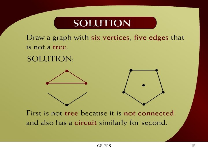 Solution – (44 – 11) CS-708 19