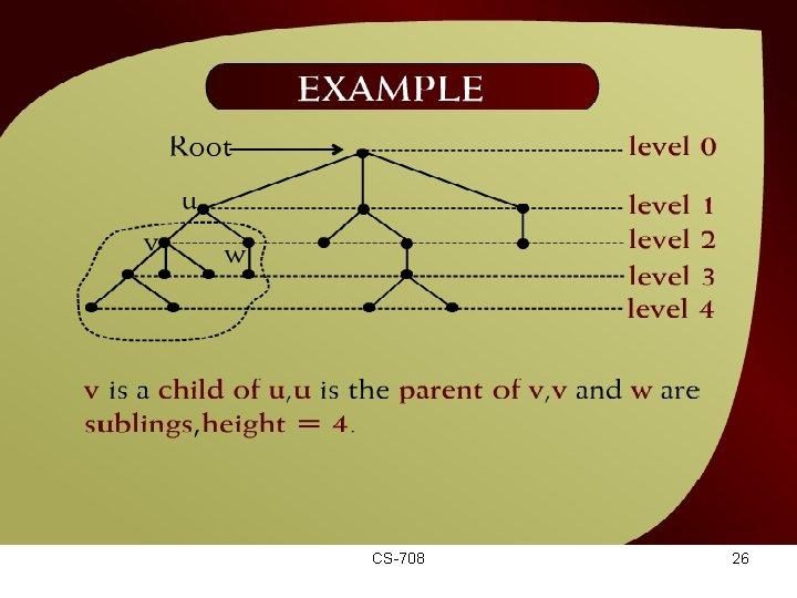 Example – (44 – 14 b) CS-708 26