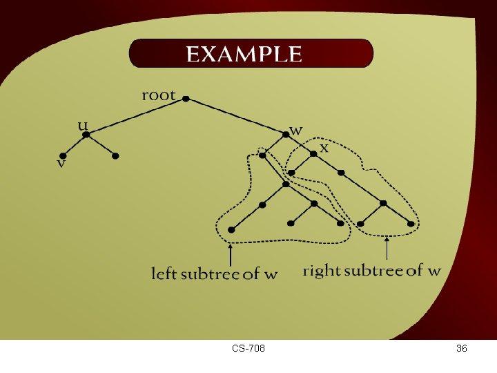 Example – (44 - 17) CS-708 36