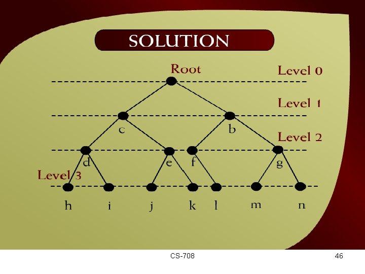 Solution – (44 – 21 a) CS-708 46