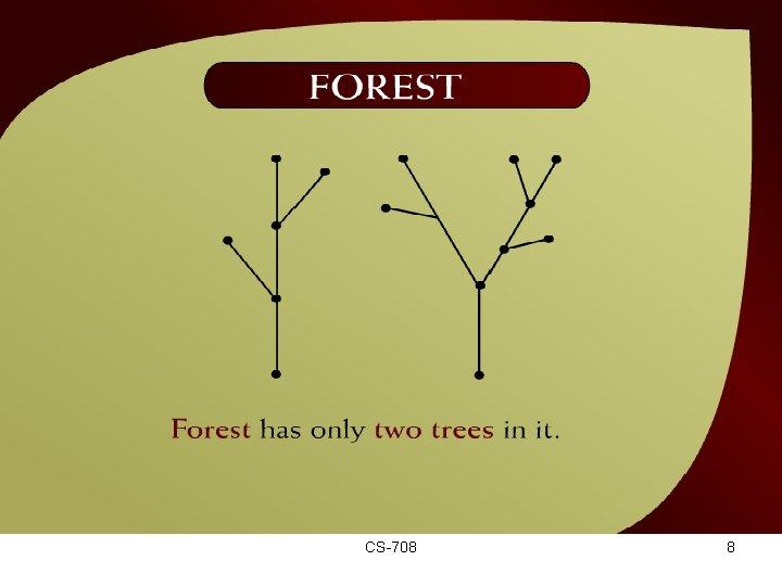 Forrest – (44 - 6) CS-708 8