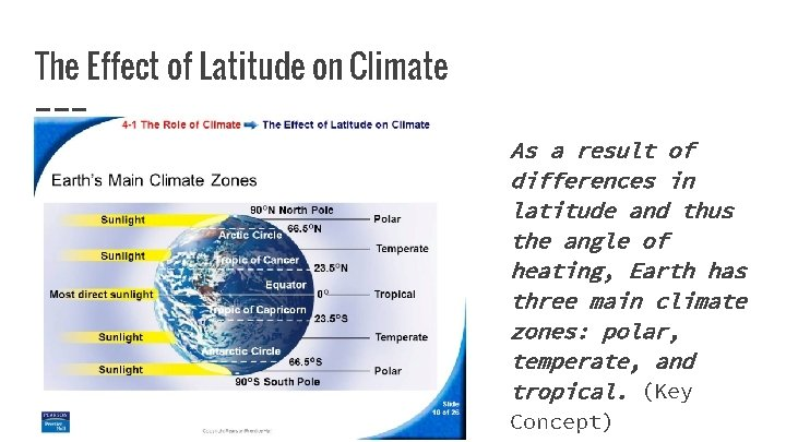 The Effect of Latitude on Climate As a result of differences in latitude and
