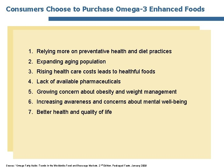 Consumers Choose to Purchase Omega-3 Enhanced Foods 1. Relying more on preventative health and
