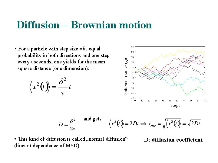 Diffusion – Brownian motion • For a particle with step size ±δ , equal
