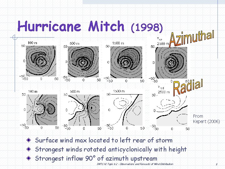 Hurricane Mitch (1998) From Kepert (2006) Surface wind max located to left rear of
