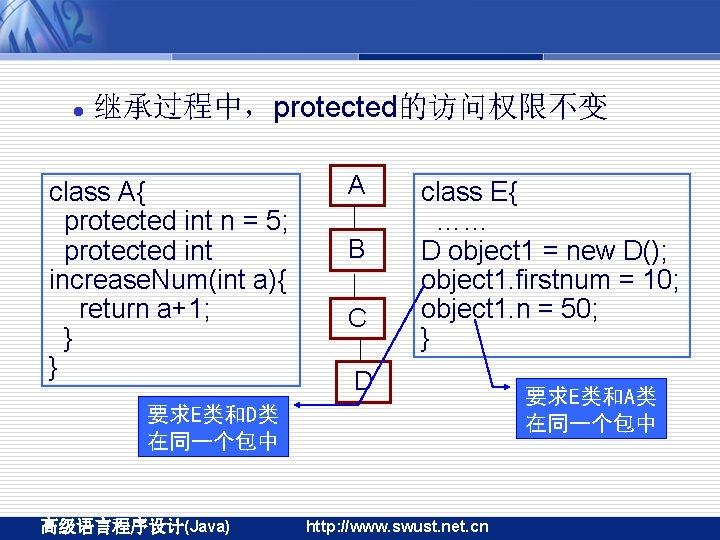 l 继承过程中,protected的访问权限不变 class A{ protected int n = 5; protected int increase. Num(int a){