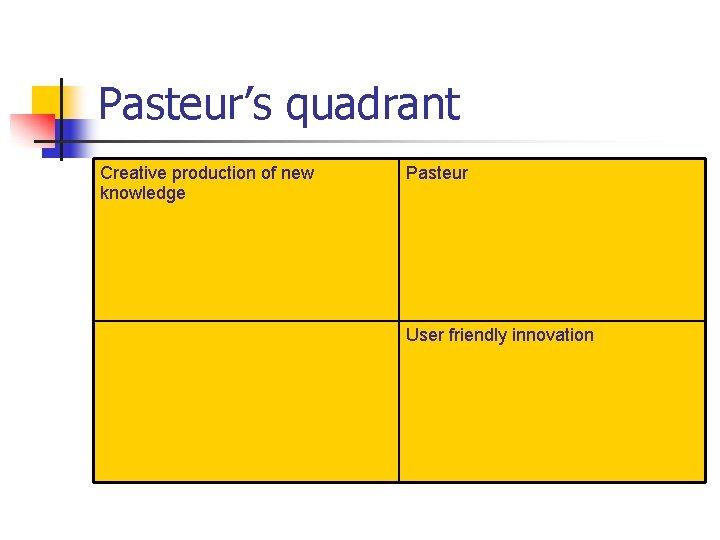 Pasteur's quadrant Creative production of new knowledge Pasteur User friendly innovation