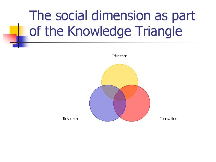 The social dimension as part of the Knowledge Triangle Education Research Innovation