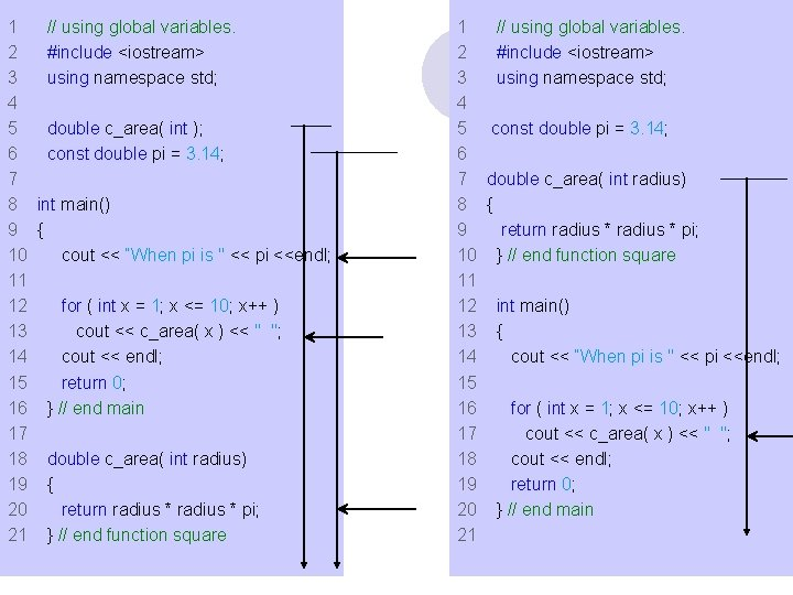 1 // using global variables. 2 #include <iostream> 3 using namespace std; 4 5
