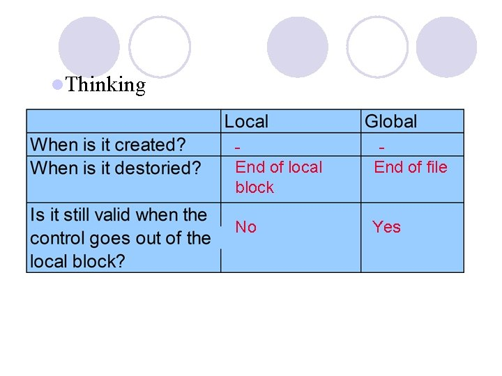 l. Thinking End of local block End of file No Yes