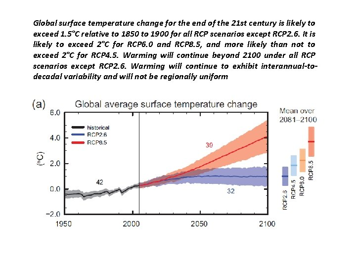 Global surface temperature change for the end of the 21 st century is likely
