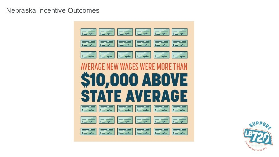 Nebraska Incentive Outcomes