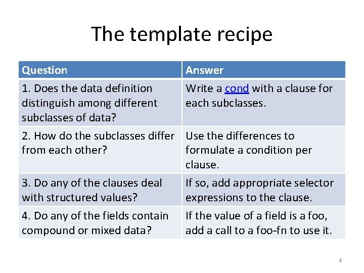 The template recipe Question 1. Does the data definition distinguish among different subclasses of