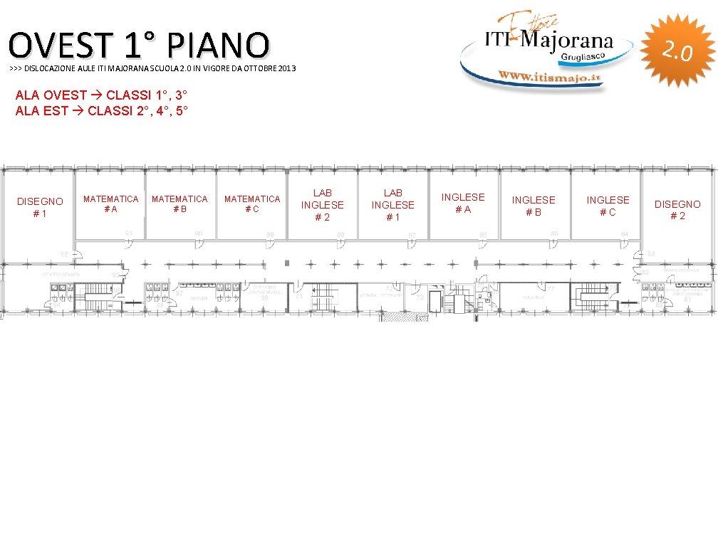 OVEST 1° PIANO >>> DISLOCAZIONE AULE ITI MAJORANA SCUOLA 2. 0 IN VIGORE DA