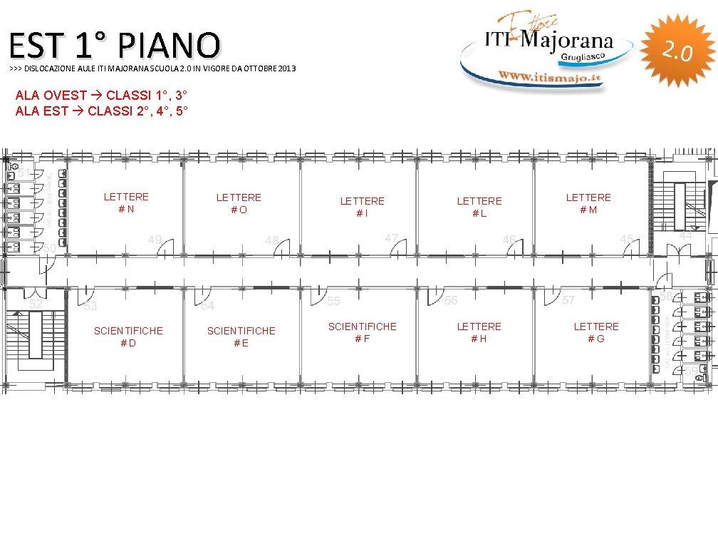 EST 1° PIANO >>> DISLOCAZIONE AULE ITI MAJORANA SCUOLA 2. 0 IN VIGORE DA