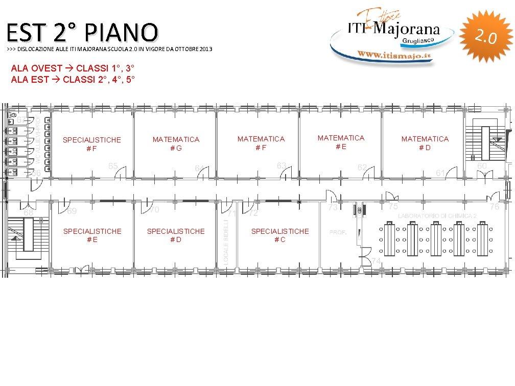 EST 2° PIANO >>> DISLOCAZIONE AULE ITI MAJORANA SCUOLA 2. 0 IN VIGORE DA