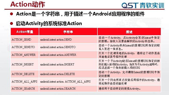 Action动作 l Action是一个字符串,用于描述一个Android应用程序的组件 l 启动Activity的系统标准Action常量 字符串 ACTION_SEND ACTION_MAIN android. intent. action. SEND android. intent.