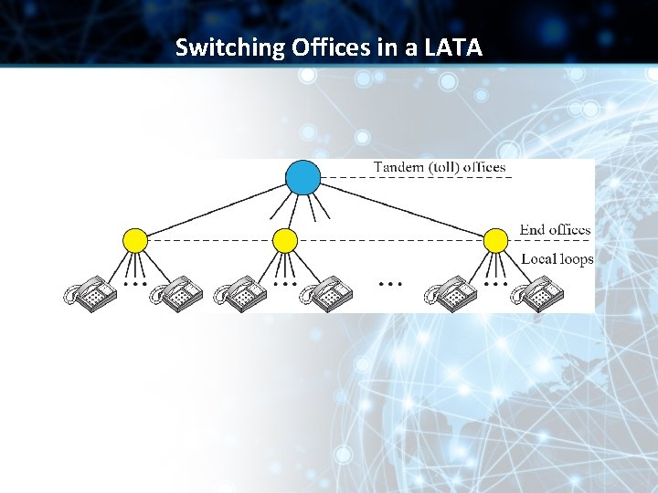 Switching Offices in a LATA