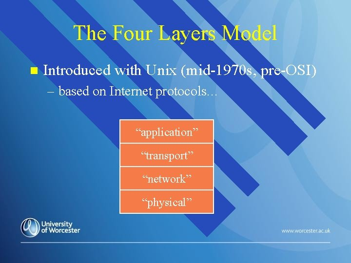 The Four Layers Model n Introduced with Unix (mid-1970 s, pre-OSI) – based on