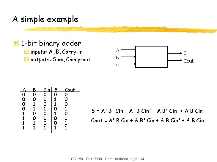 A simple example z 1 -bit binary adder y inputs: A, B, Carry-in y
