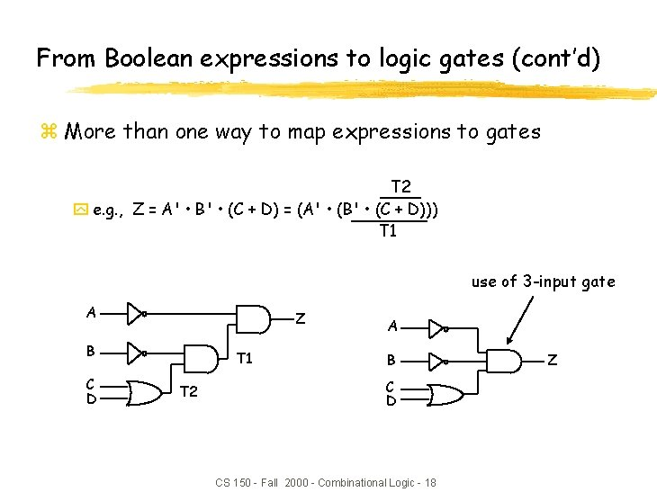 From Boolean expressions to logic gates (cont'd) z More than one way to map