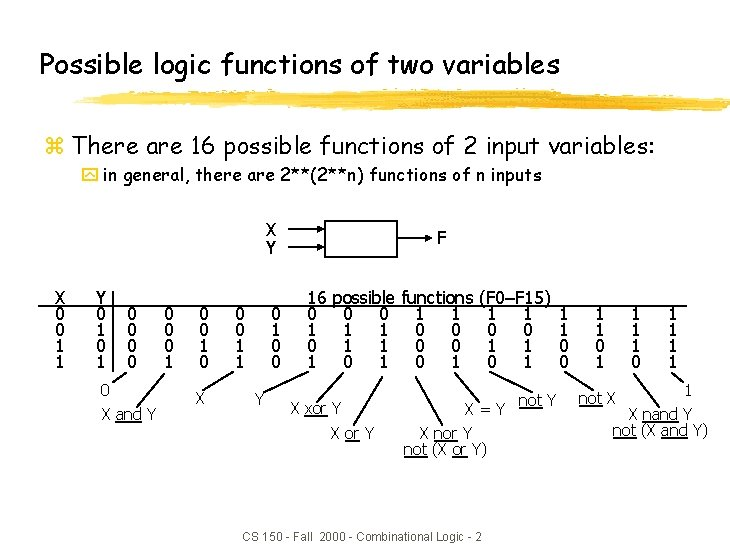 Possible logic functions of two variables z There are 16 possible functions of 2