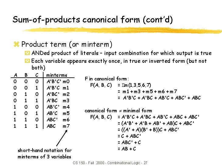 Sum-of-products canonical form (cont'd) z Product term (or minterm) y ANDed product of literals