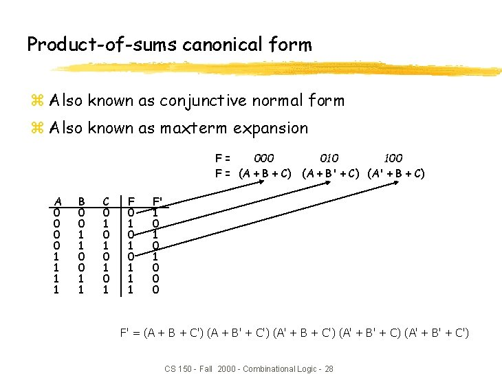 Product-of-sums canonical form z Also known as conjunctive normal form z Also known as