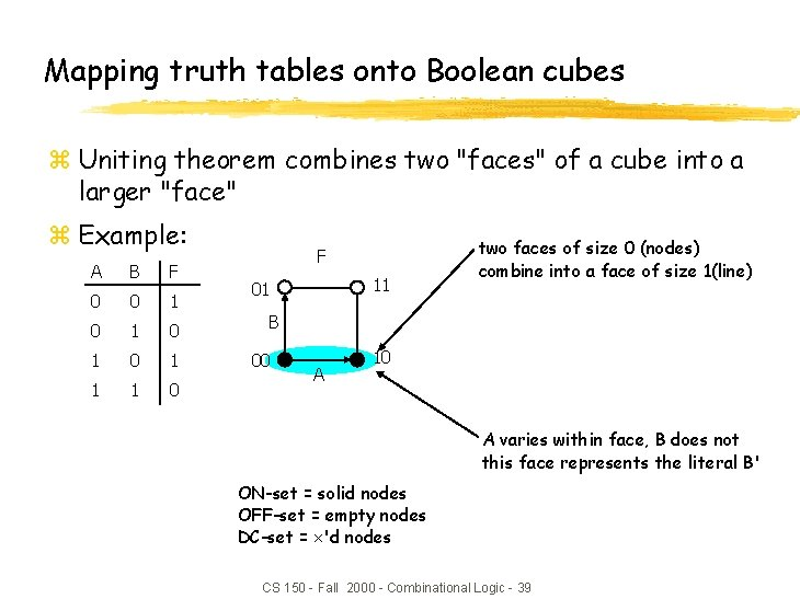 """Mapping truth tables onto Boolean cubes z Uniting theorem combines two """"faces"""" of a"""