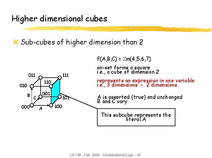 Higher dimensional cubes z Sub-cubes of higher dimension than 2 F(A, B, C) =