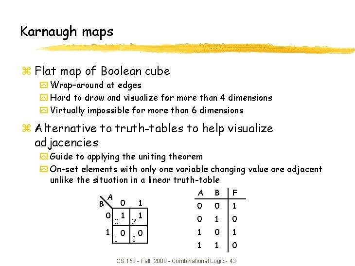 Karnaugh maps z Flat map of Boolean cube y Wrap–around at edges y Hard