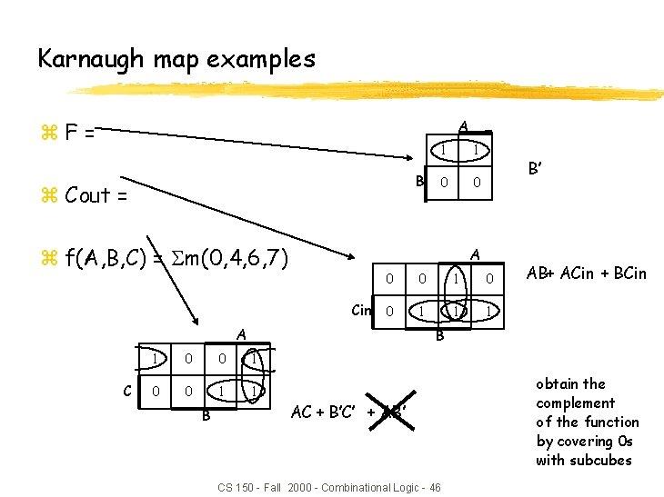 Karnaugh map examples A z. F= B z Cout = z f(A, B, C)