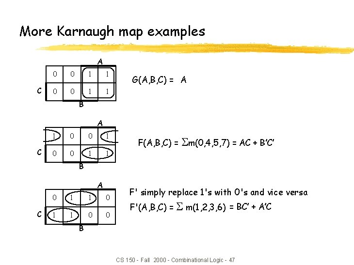 More Karnaugh map examples A C 0 0 1 1 G(A, B, C) =