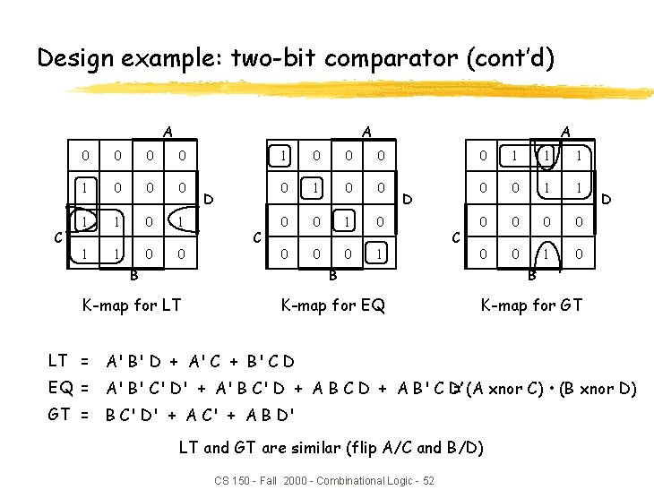 Design example: two-bit comparator (cont'd) A C A 0 0 1 0 0 0