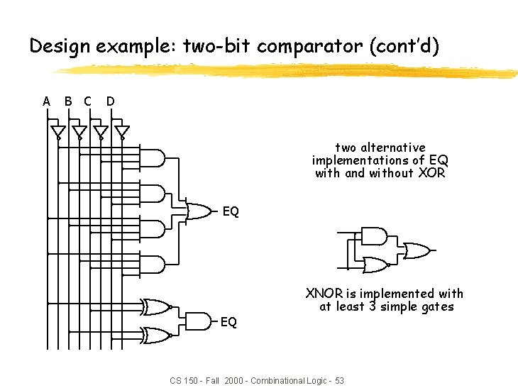 Design example: two-bit comparator (cont'd) A B C D two alternative implementations of EQ