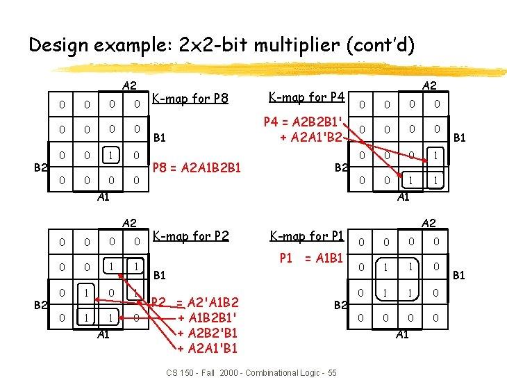 Design example: 2 x 2 -bit multiplier (cont'd) A 2 B 2 0 0