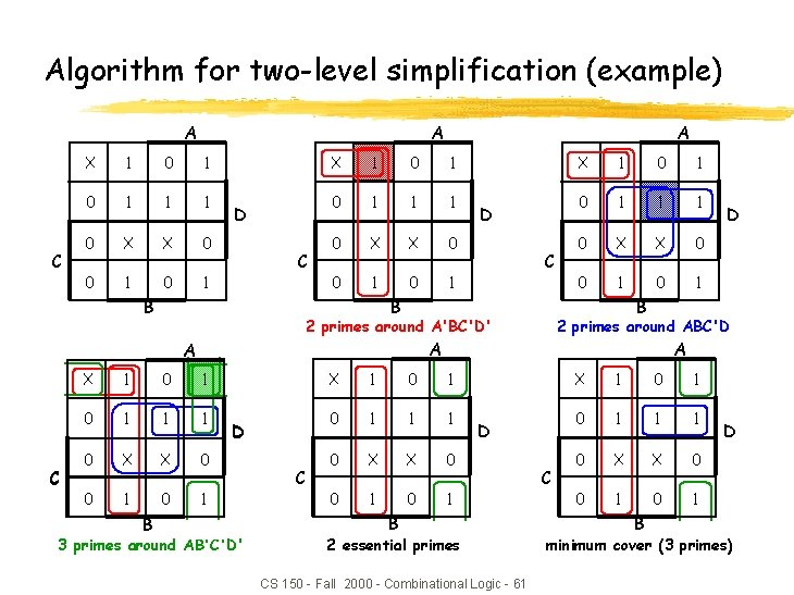 Algorithm for two-level simplification (example) A A C X 1 0 1 1 1