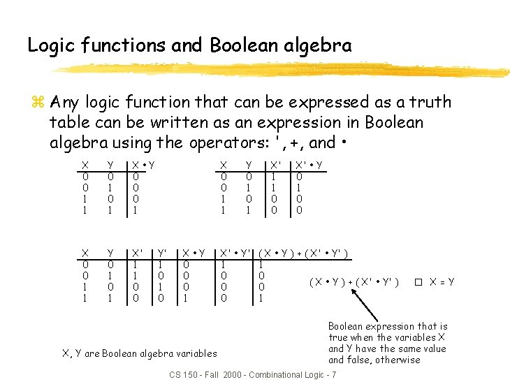 Logic functions and Boolean algebra z Any logic function that can be expressed as
