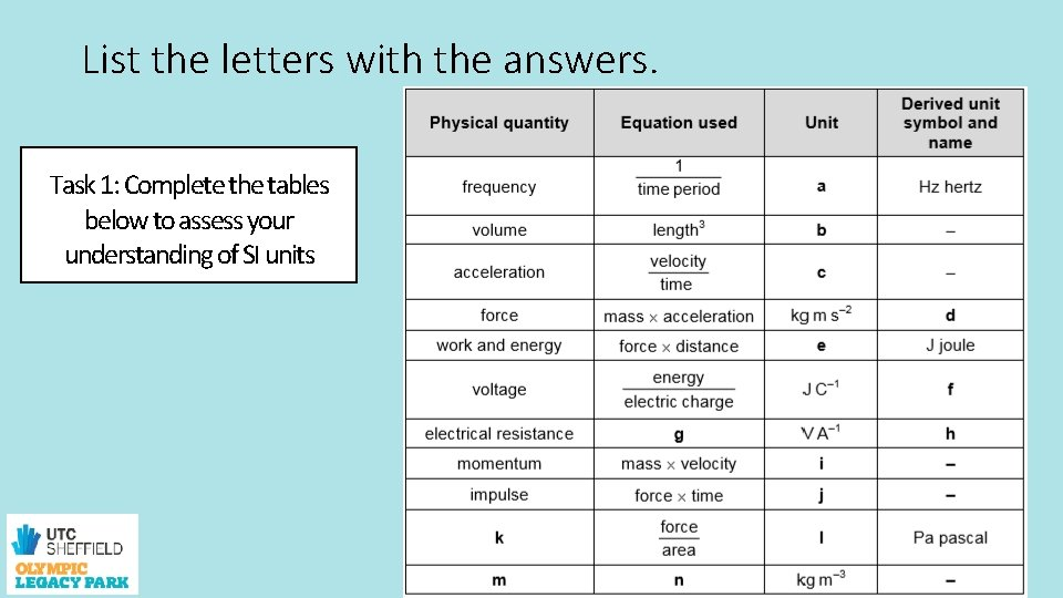 List the letters with the answers. Task 1: Complete the tables below to assess