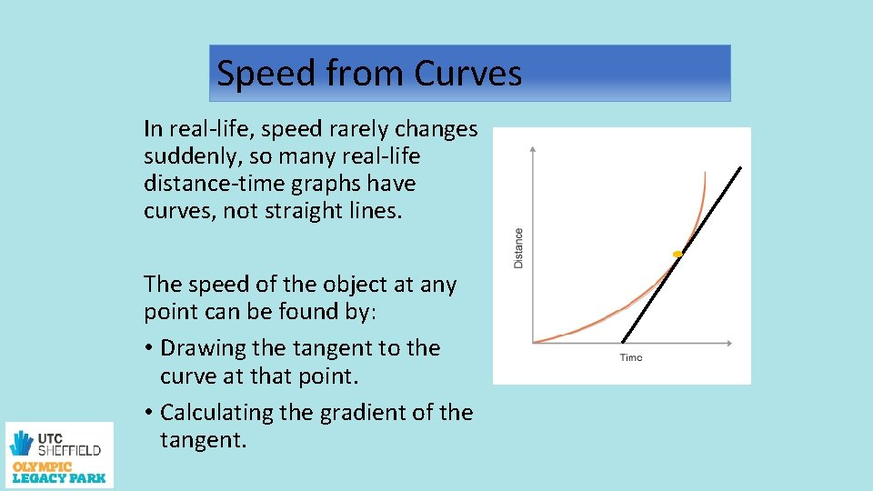 Speed from Curves In real-life, speed rarely changes suddenly, so many real-life distance-time graphs