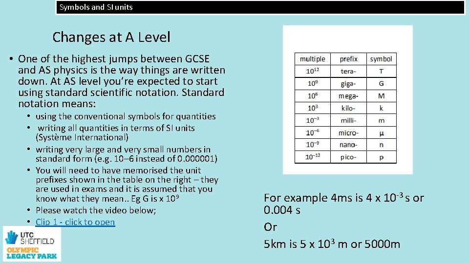 Symbols and SI units Changes at A Level • One of the highest jumps