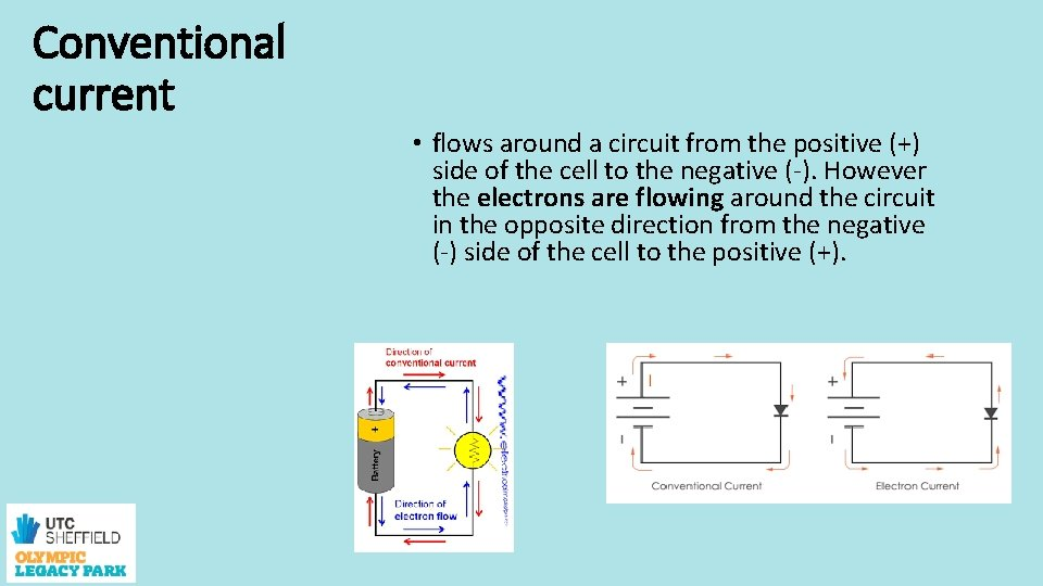 Conventional current • flows around a circuit from the positive (+) side of the