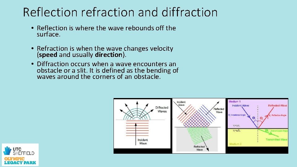 Reflection refraction and diffraction • Reflection is where the wave rebounds off the surface.