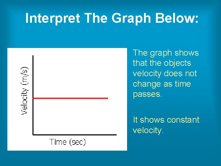 Interpret The Graph Below: The graph shows that the objects velocity does not change