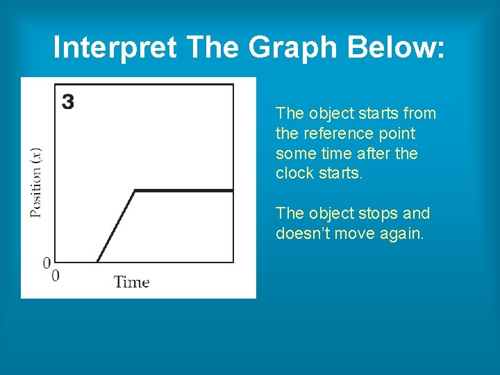 Interpret The Graph Below: The object starts from the reference point some time after