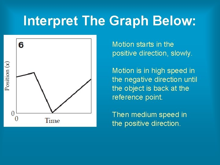 Interpret The Graph Below: Motion starts in the positive direction, slowly. Motion is in