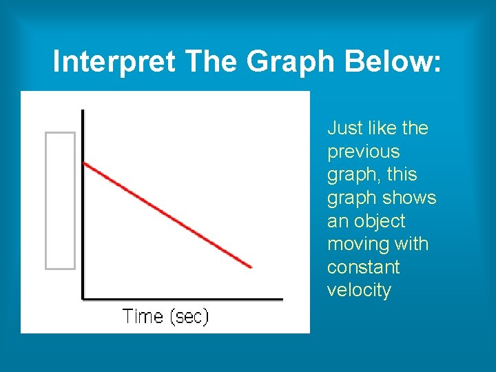 Interpret The Graph Below: Just like the previous graph, this graph shows an object