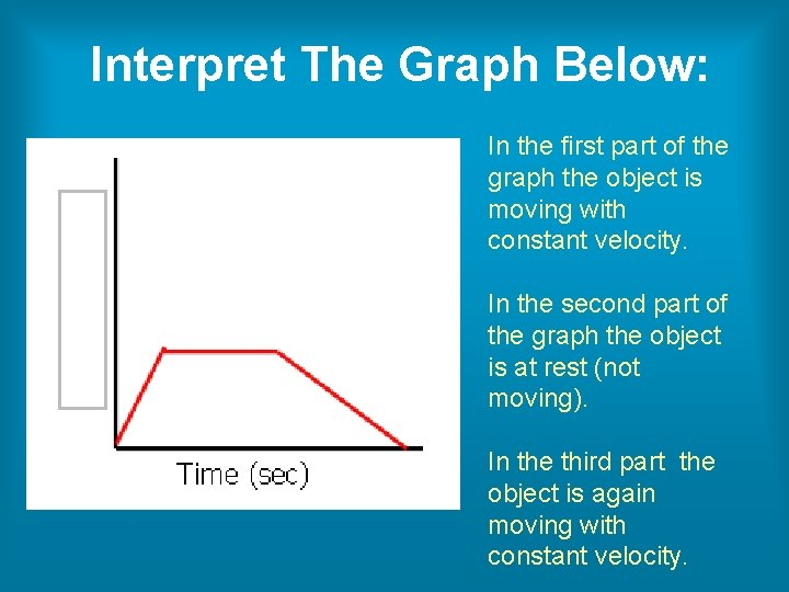 Interpret The Graph Below: In the first part of the graph the object is