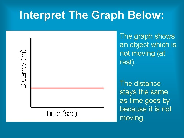 Interpret The Graph Below: The graph shows an object which is not moving (at